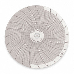 Circular Chart, 4 In, 0 to 100, 24 Hr, PK60