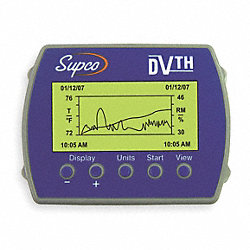 Data View Logger, Temp and Humidity