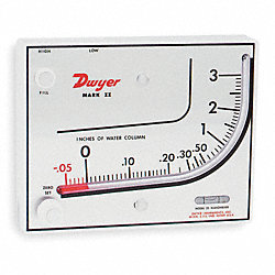 Manometer, U Inclined