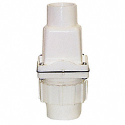 Dual-check Valve, 1-1/2 In, Socket, PVC