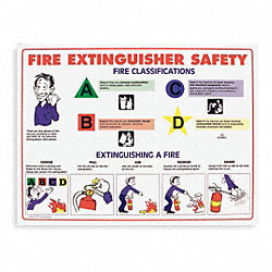 Fire Extinguisher Sign, 18 x 24In, ENG