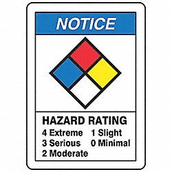NFPA Sign, 10 In. H, 7 In. W, Aluminum